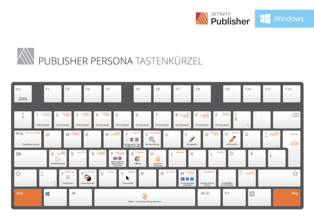 Tastaturkürzel Affinity Publisher